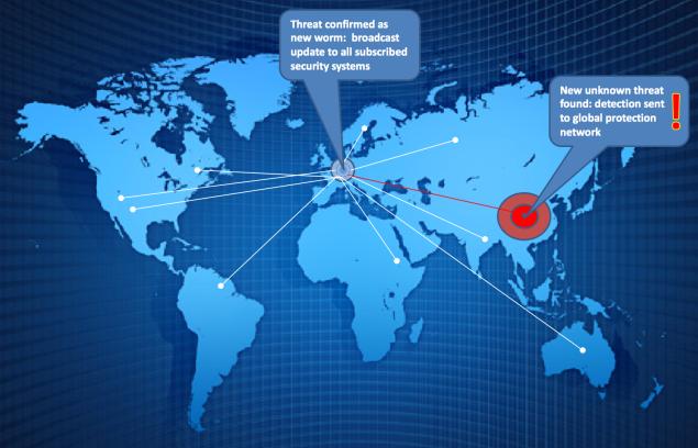 Worldwide Threat Tracking